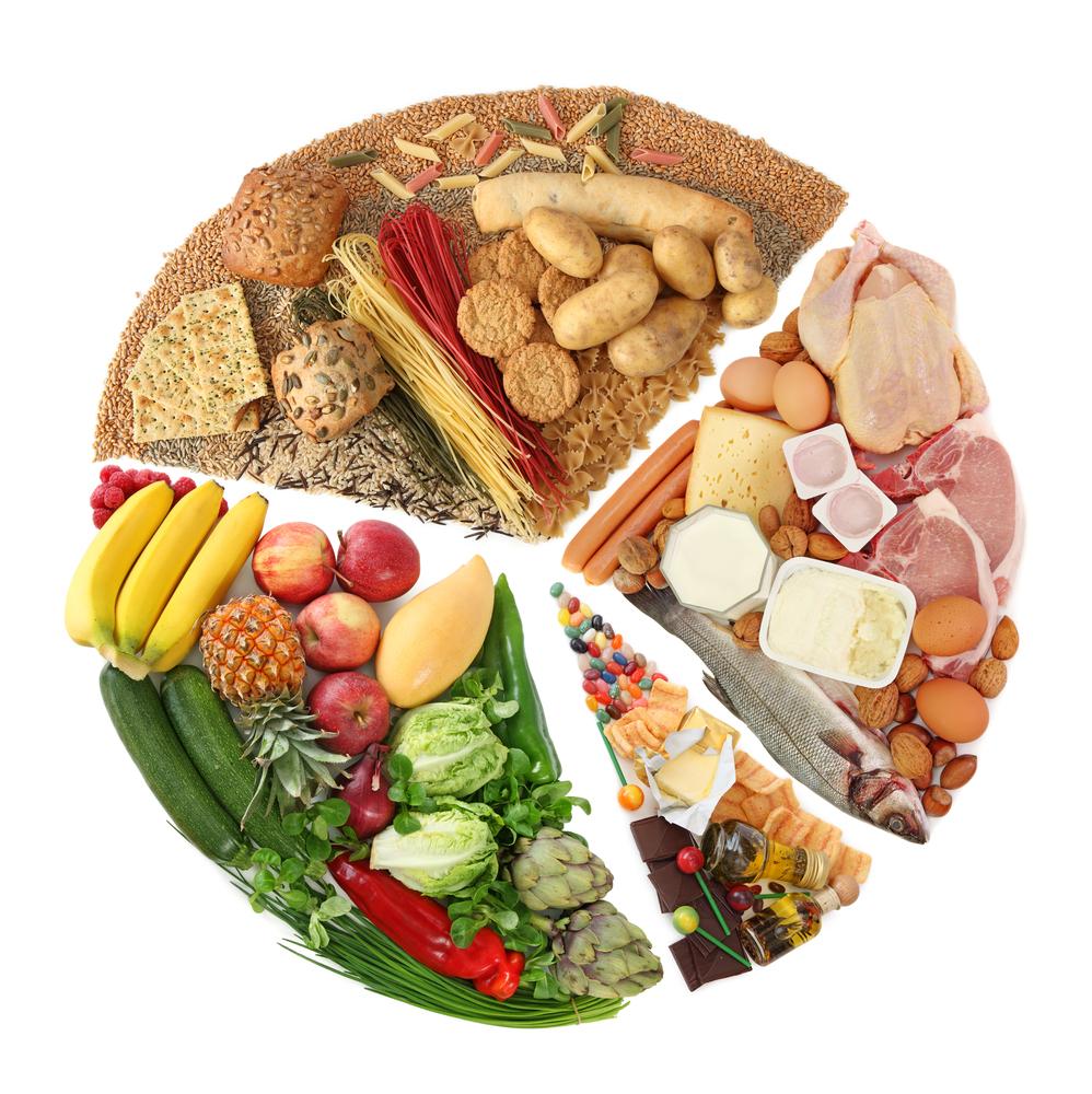 zasady odżywiania na płaski brzuch